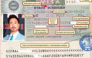 Оформление шенгенской визы во Францию