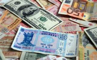 Средняя и минимальная зарплата в Молдове