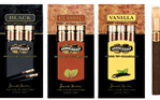 Правила ввоза сигарет в Россию, Турцию, Германию, США и другие страны