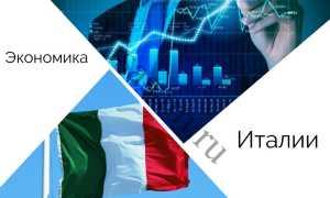 Экономика Италии: ВВП, характеристика, структура и особенности развития