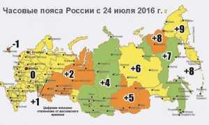 Часовые пояса мира и России