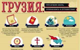 Нужен ли загранпаспорт для поездки в Тбилиси