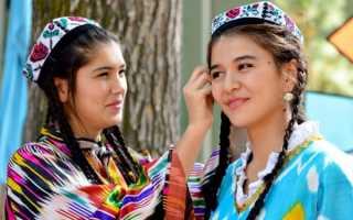Уровень жизни в Узбекистане