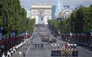 Средняя зарплата в Париже