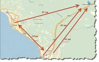 Как добраться из аэропорта Сочи в Красную Поляну