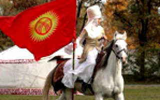 Уровень жизни и цены в Киргизии
